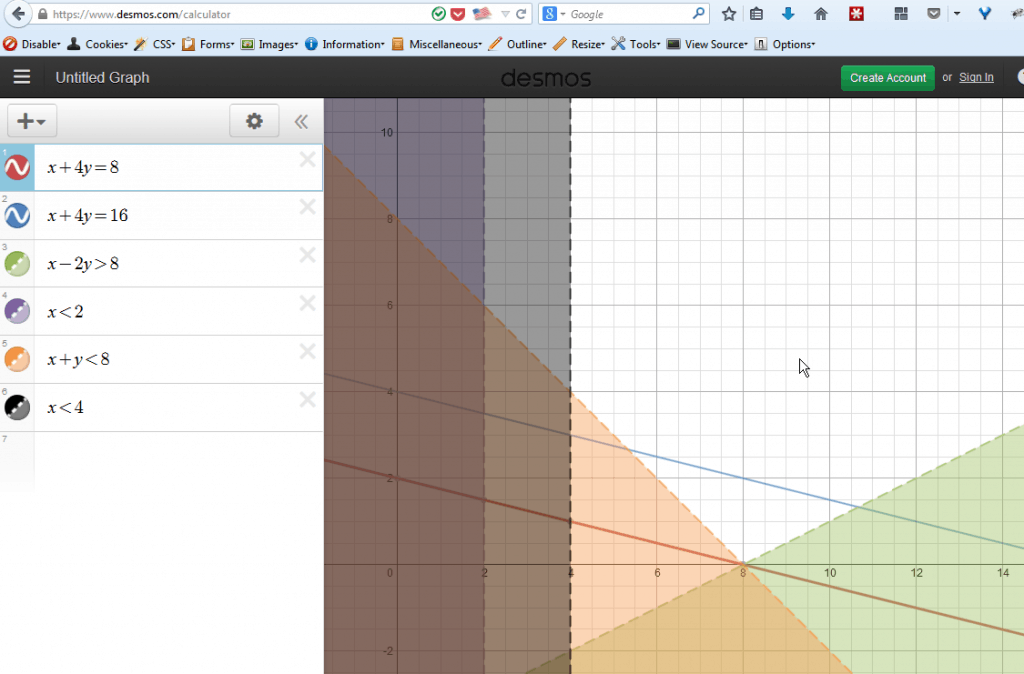 investigacao operacional metodo gráfico